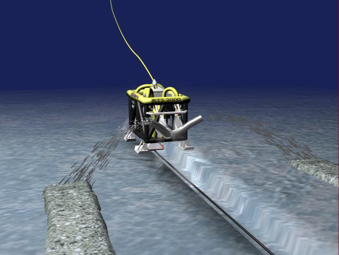 Cable dredging